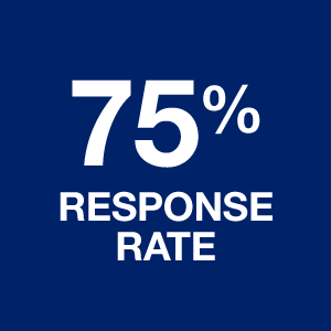 75% Overall response rate on REVLIMID® and dexamethasone